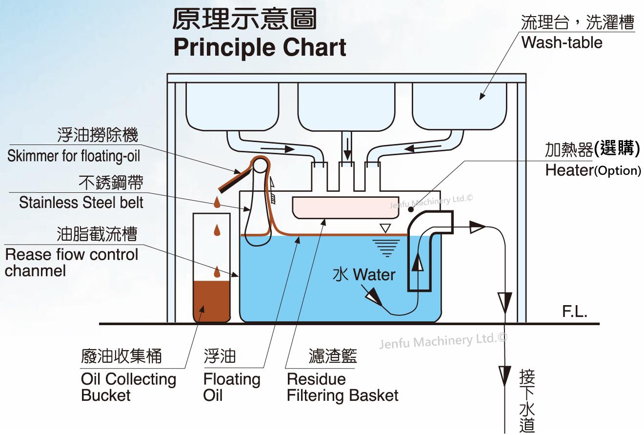 电热水龙头接线图和原理图